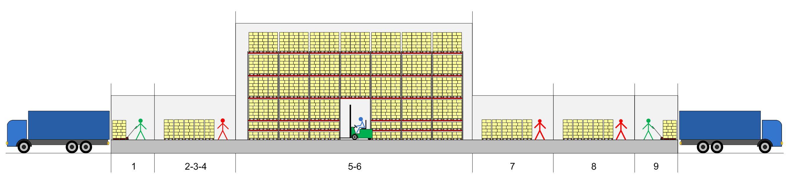 120315 Схема склада